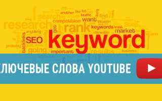 Лучшие ключевые слова канала Ютуб