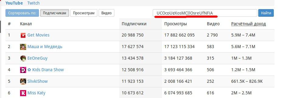 Иллюстрация на тему Сколько зарабатывает канал на Ютубе: проверить доход