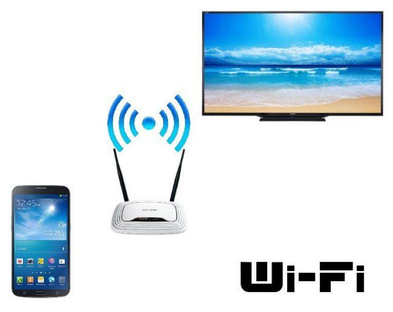 Иллюстрация на тему Как смотреть на телевизоре через телефон Ютуб: вывести подключение