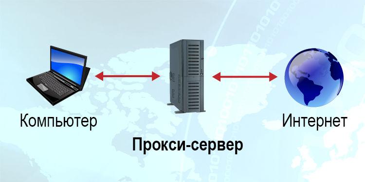 Иллюстрация на тему Почему не работает Ютуб в Узбекистане или Ташкенте