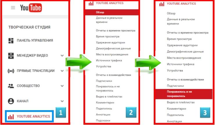 Иллюстрация на тему Как посмотреть на Ютубе кто поставил дизлайк или лайк